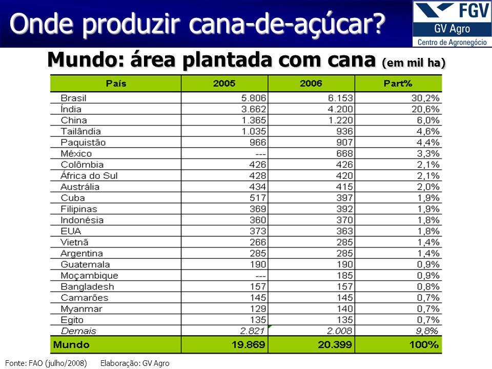 Mundo: área plantada com cana (em mil ha)