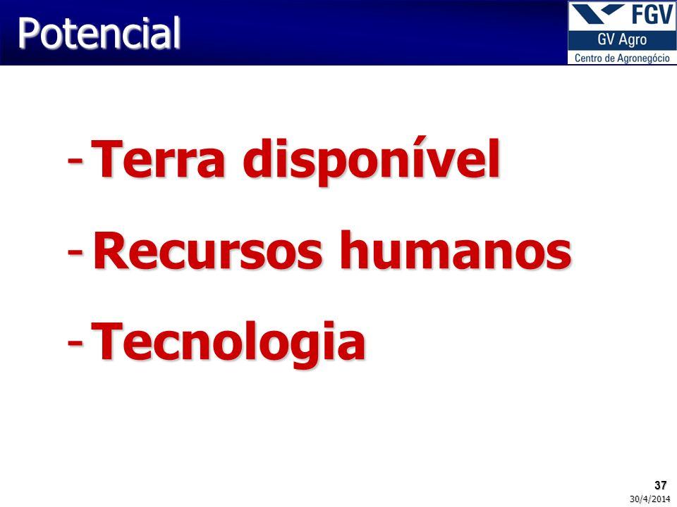 Potencial Terra disponível Recursos humanos Tecnologia 37 30/03/2017