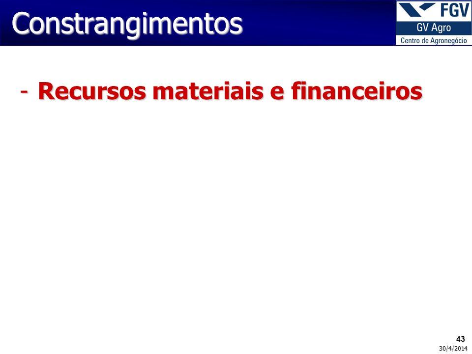 Constrangimentos Recursos materiais e financeiros 43 30/03/2017