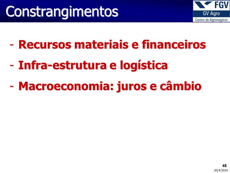 Constrangimentos Recursos materiais e financeiros