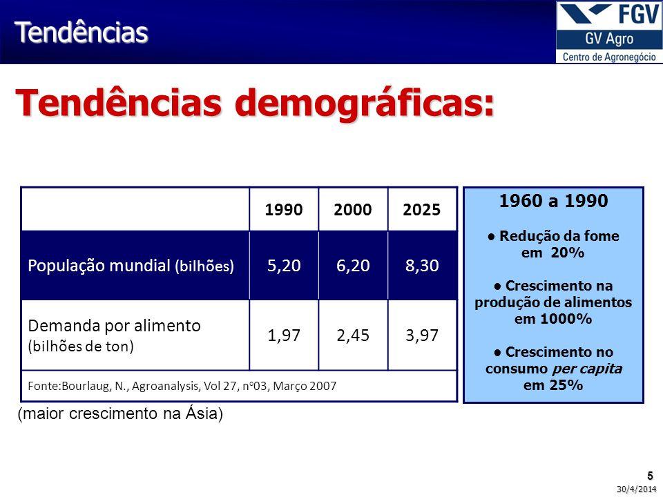 Tendências demográficas: