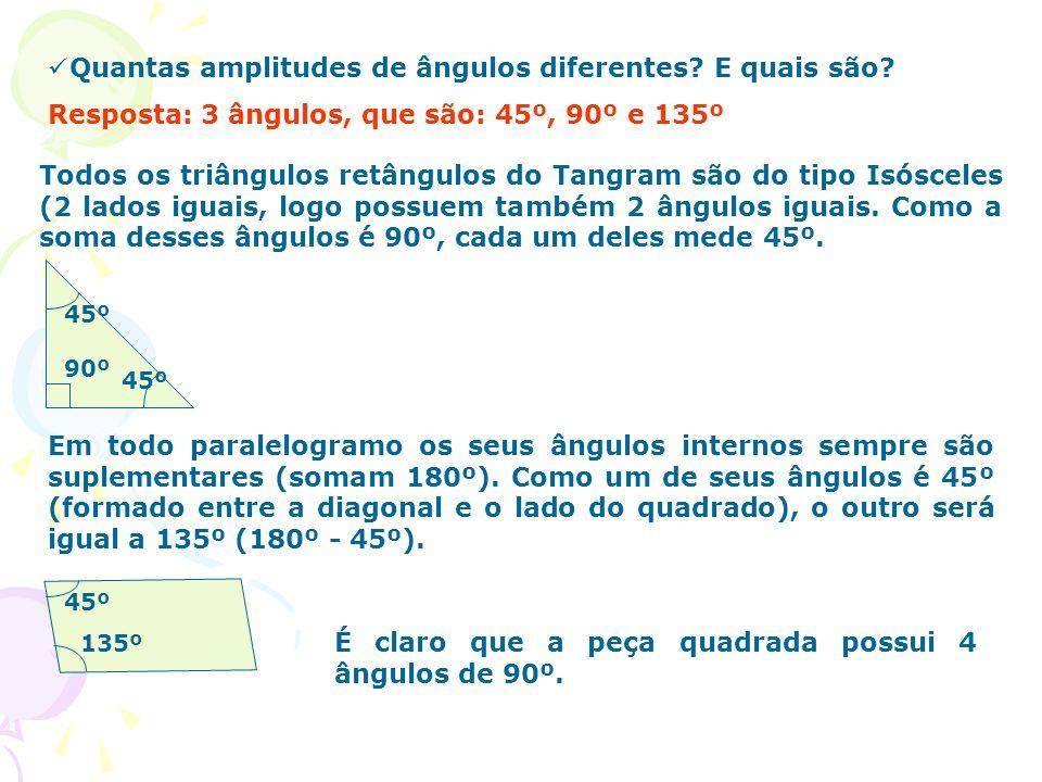 Quantas amplitudes de ângulos diferentes E quais são