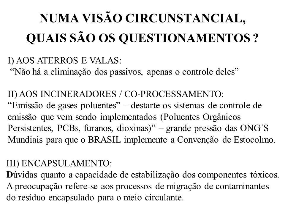 NUMA VISÃO CIRCUNSTANCIAL, QUAIS SÃO OS QUESTIONAMENTOS