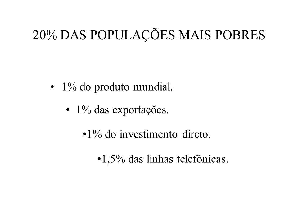 20% DAS POPULAÇÕES MAIS POBRES