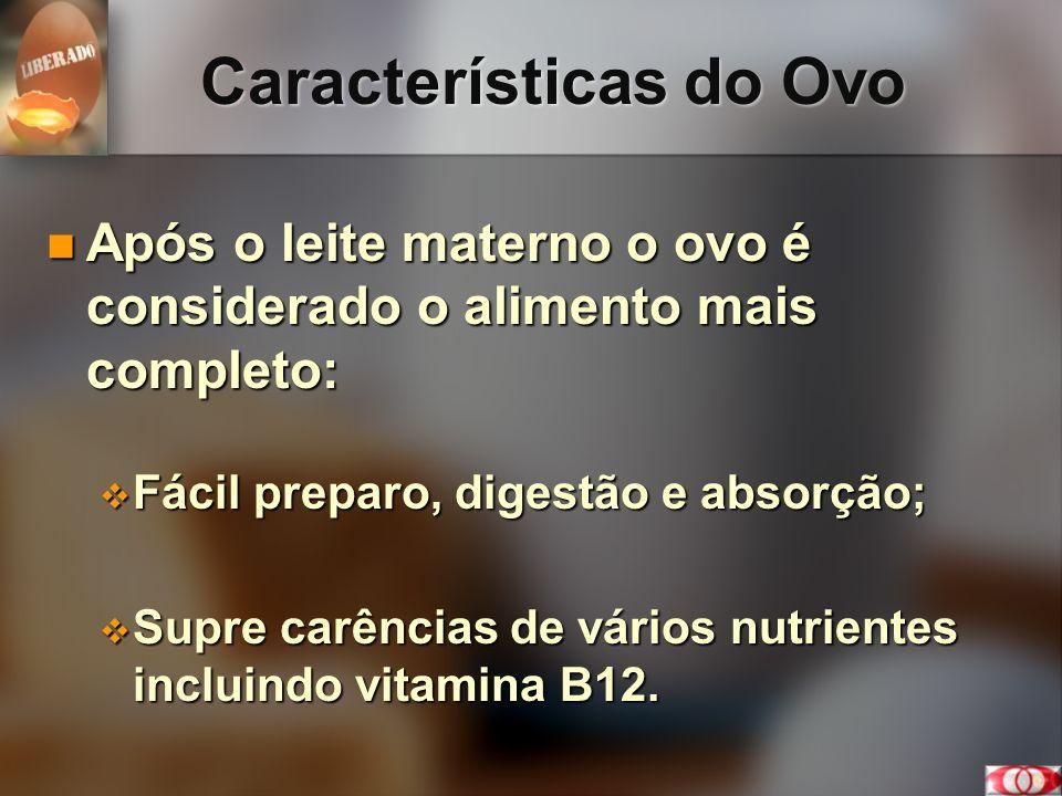 Características do Ovo