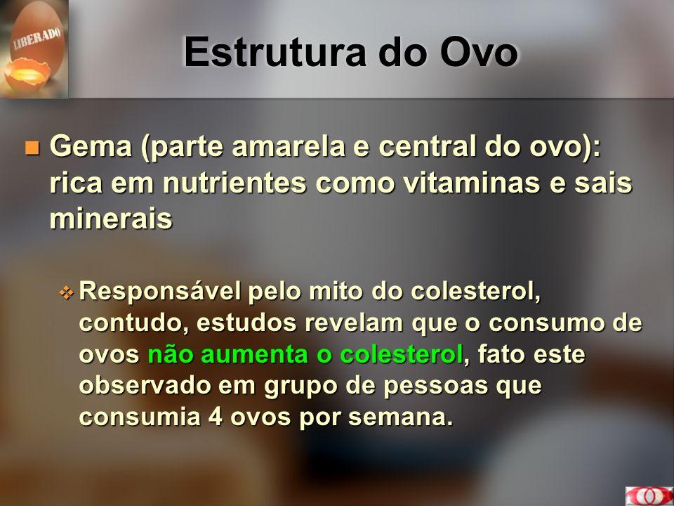 Estrutura do Ovo Gema (parte amarela e central do ovo): rica em nutrientes como vitaminas e sais minerais.