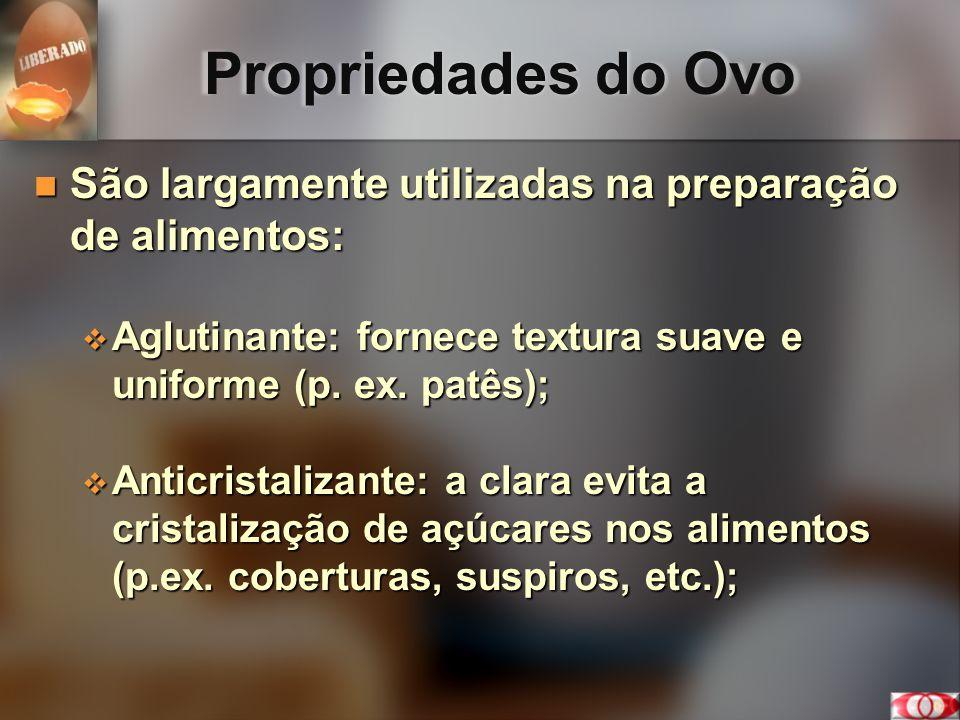 Propriedades do Ovo São largamente utilizadas na preparação de alimentos: Aglutinante: fornece textura suave e uniforme (p. ex. patês);
