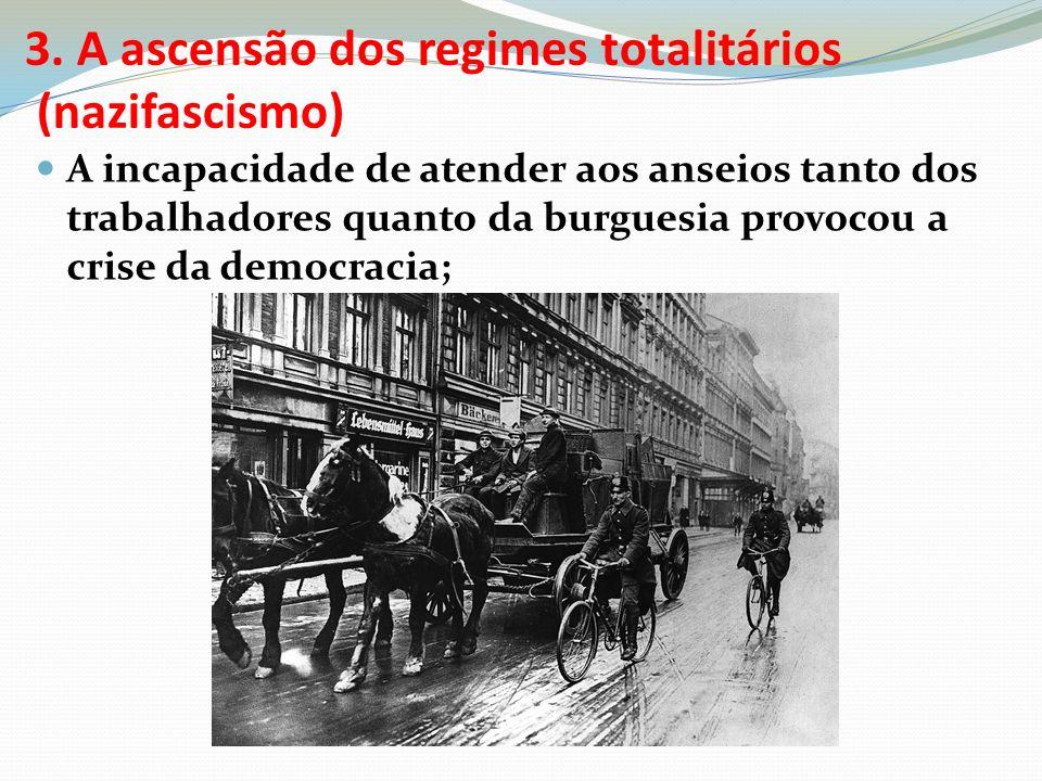 3. A ascensão dos regimes totalitários (nazifascismo)
