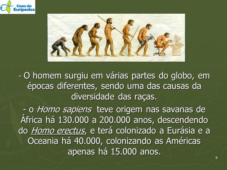 - O homem surgiu em várias partes do globo, em épocas diferentes, sendo uma das causas da diversidade das raças.