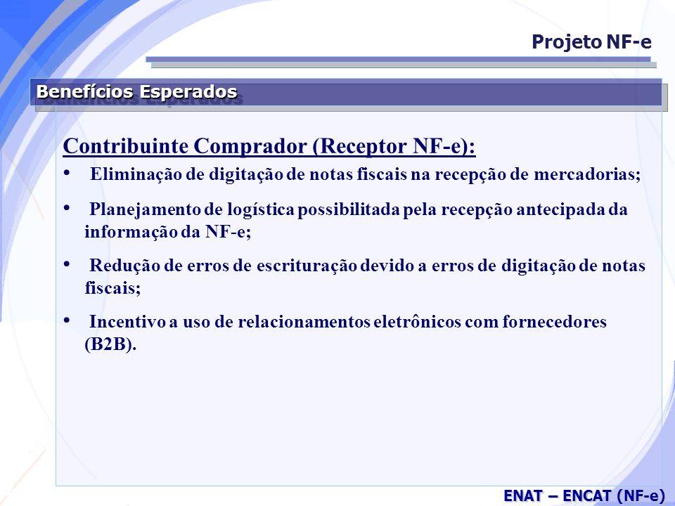 Contribuinte Comprador (Receptor NF-e):