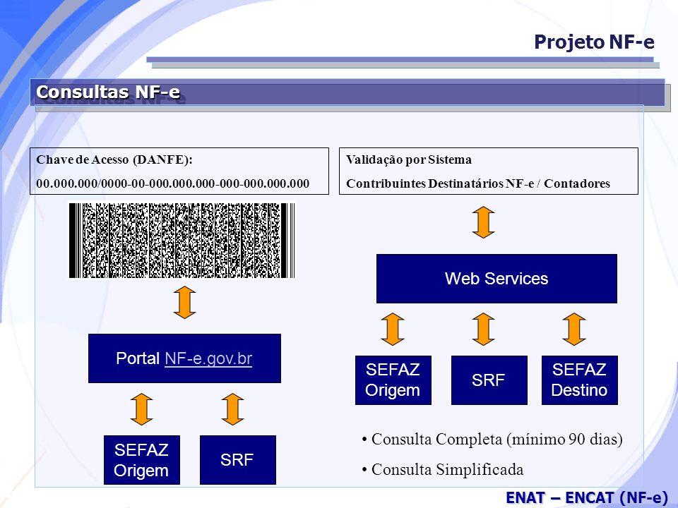 Projeto NF-e Consultas NF-e SRF Portal NF-e.gov.br SEFAZ Origem SEFAZ
