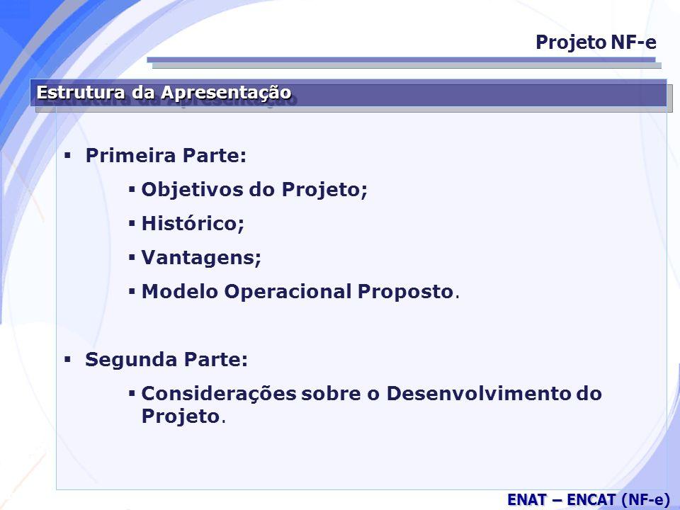 Modelo Operacional Proposto.