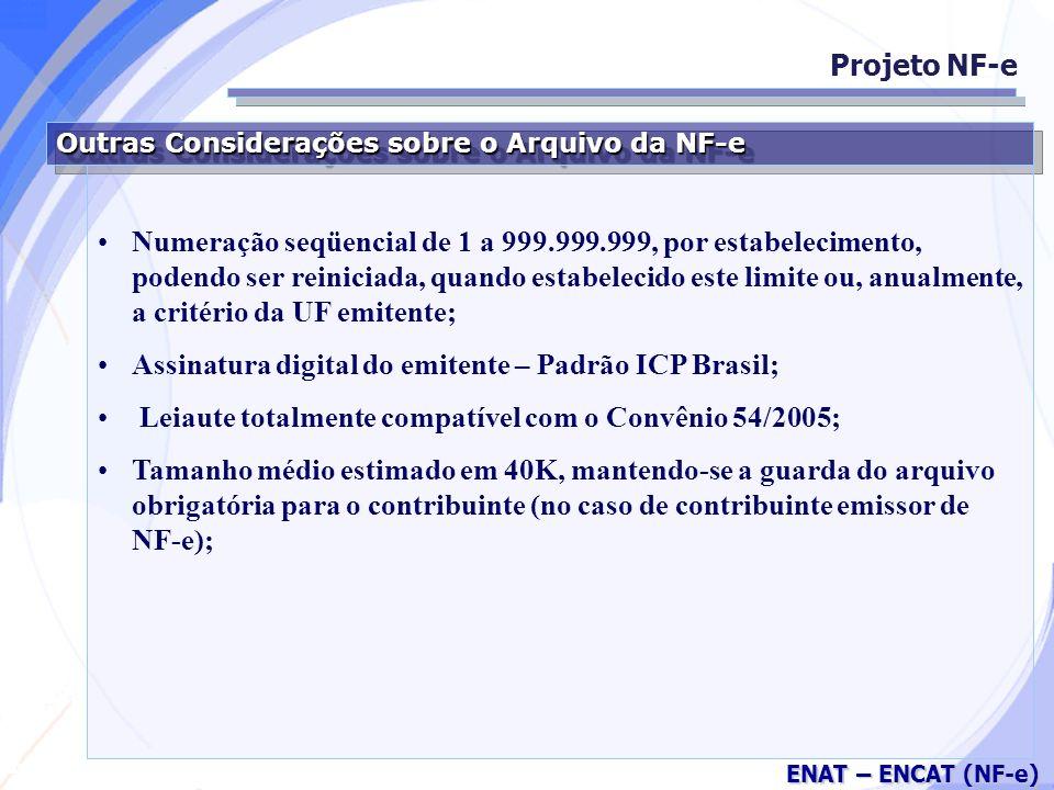 Assinatura digital do emitente – Padrão ICP Brasil;