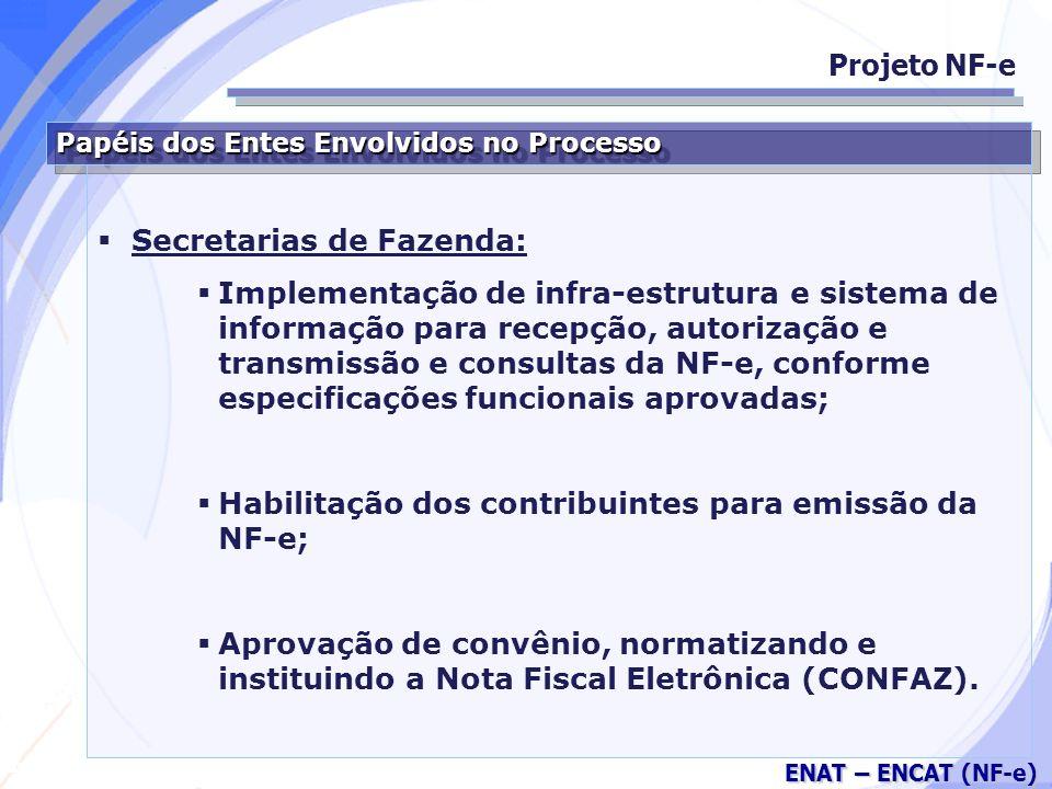 Secretarias de Fazenda: