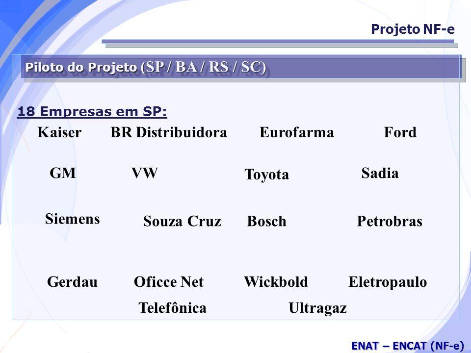 Kaiser BR Distribuidora Eurofarma Ford GM VW Toyota Sadia Siemens