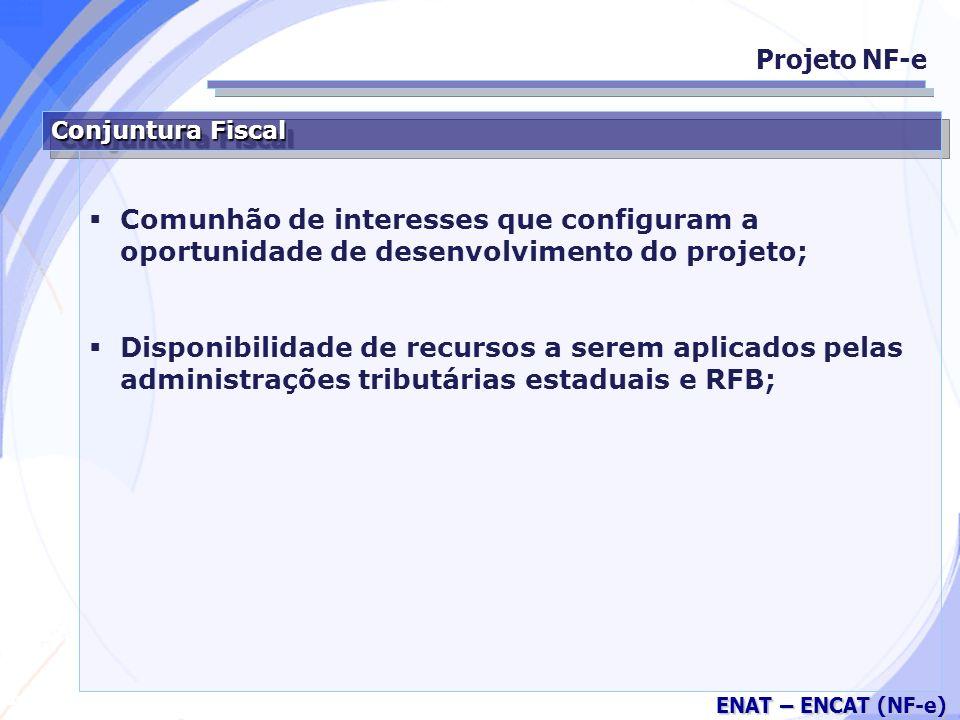Projeto NF-e Conjuntura Fiscal. Comunhão de interesses que configuram a oportunidade de desenvolvimento do projeto;