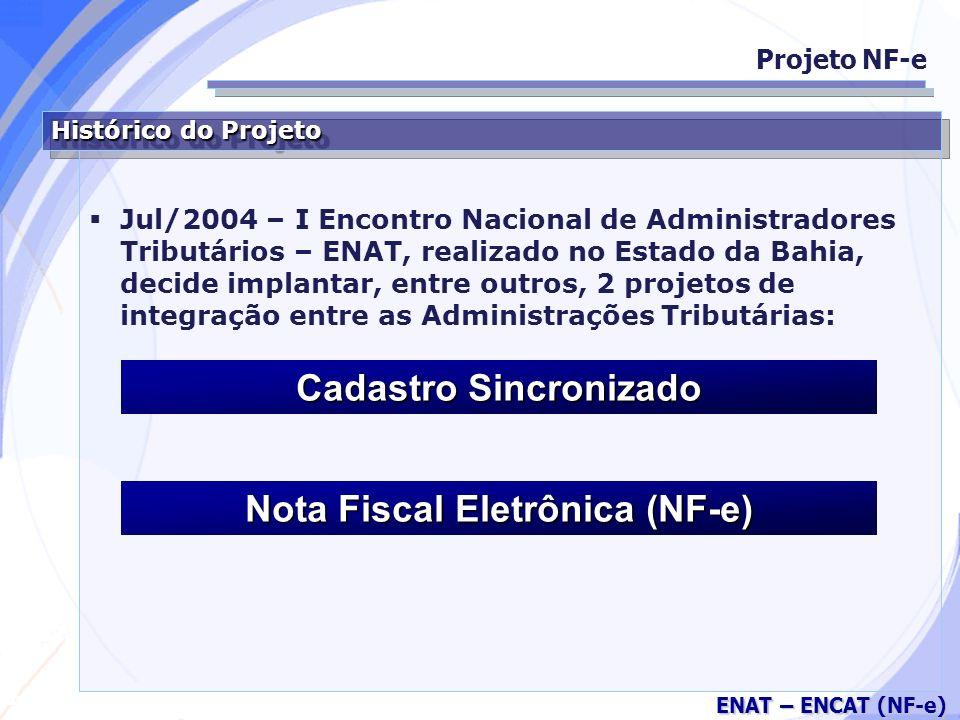Cadastro Sincronizado Nota Fiscal Eletrônica (NF-e)