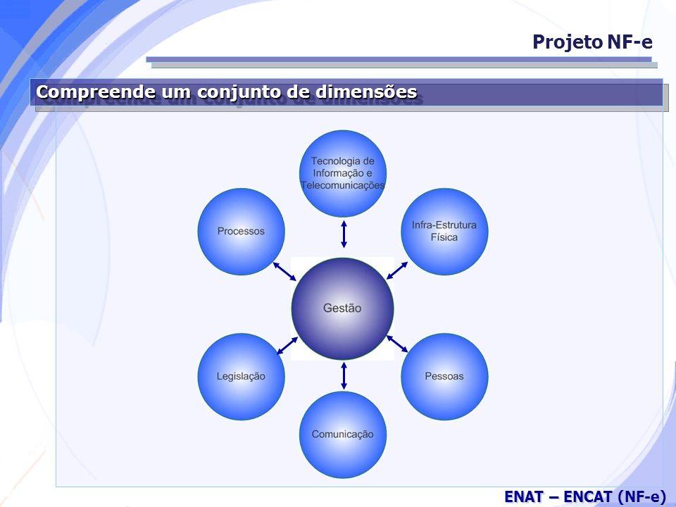 Projeto NF-e Compreende um conjunto de dimensões