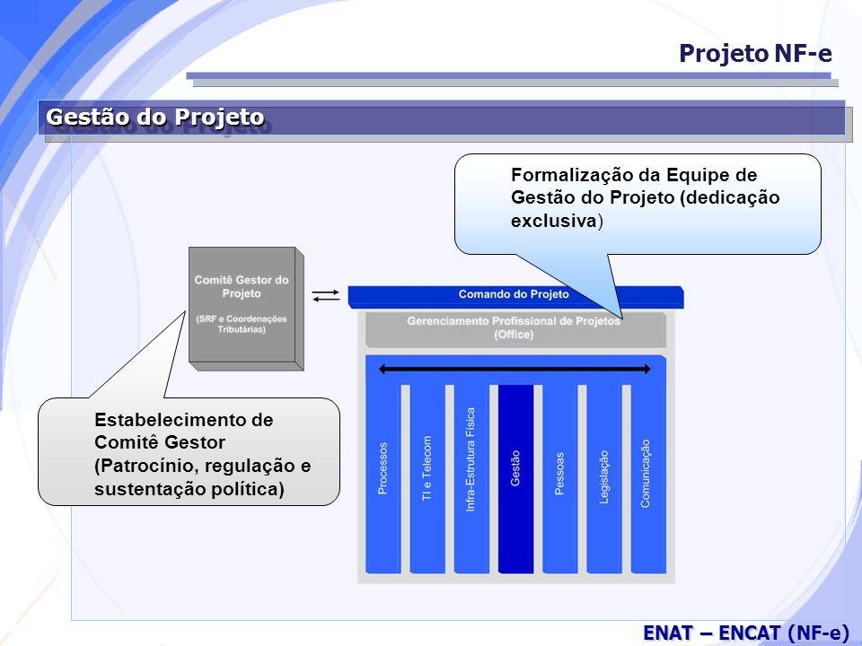 Projeto NF-e Gestão do Projeto