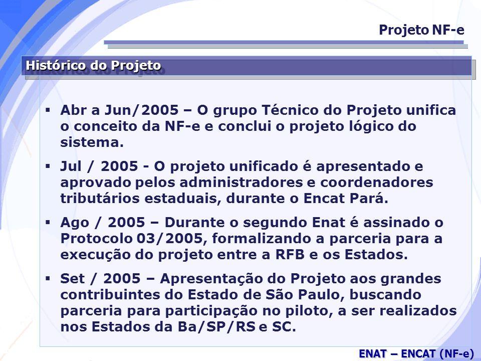 Projeto NF-e Histórico do Projeto. Abr a Jun/2005 – O grupo Técnico do Projeto unifica o conceito da NF-e e conclui o projeto lógico do sistema.