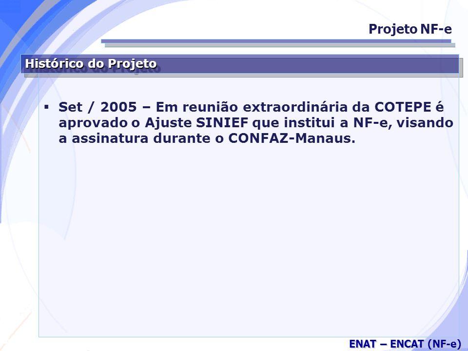Projeto NF-e Histórico do Projeto.