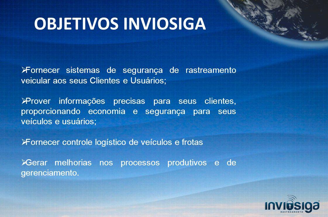 OBJETIVOS INVIOSIGA Fornecer sistemas de segurança de rastreamento veicular aos seus Clientes e Usuários;