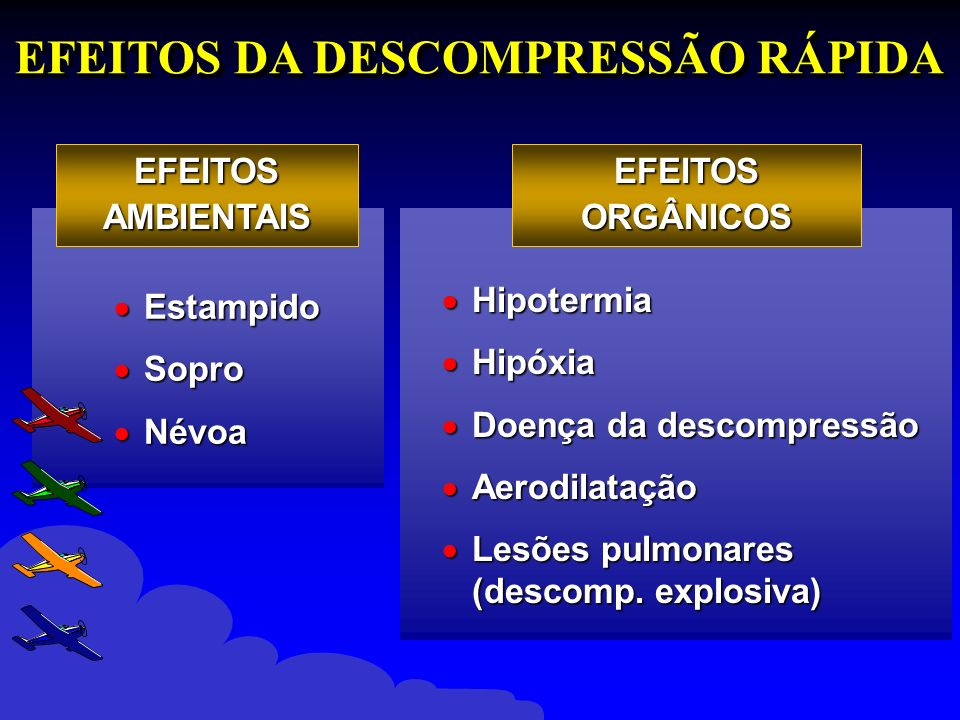 EFEITOS DA DESCOMPRESSÃO RÁPIDA