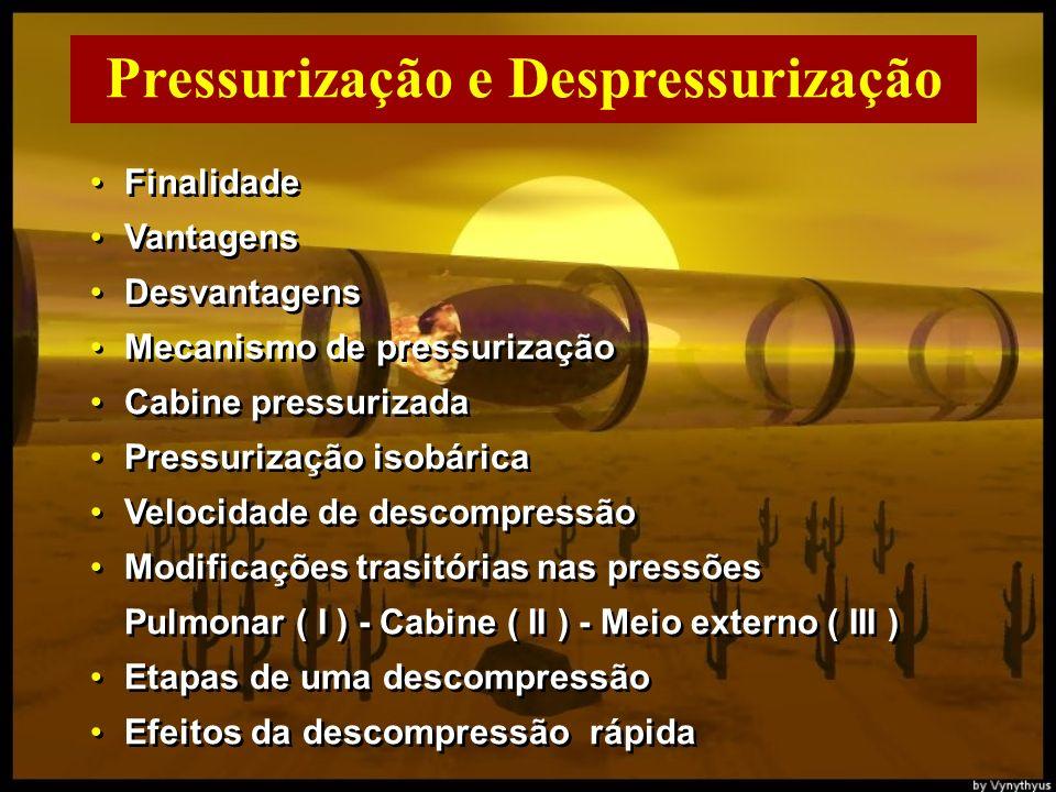 Pressurização e Despressurização