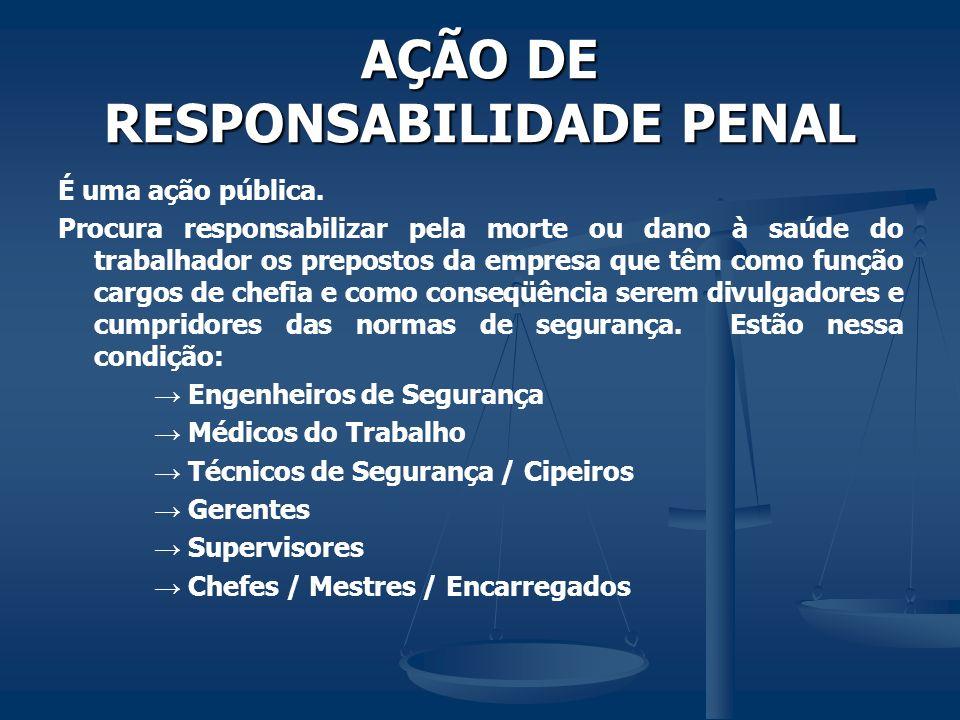 AÇÃO DE RESPONSABILIDADE PENAL
