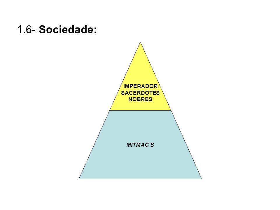 1.6- Sociedade: