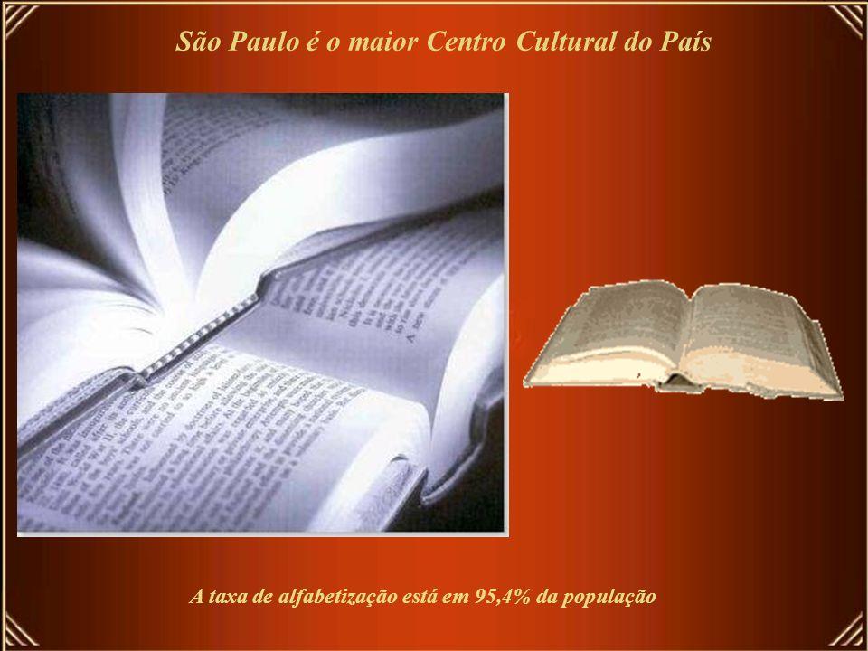 São Paulo é o maior Centro Cultural do País