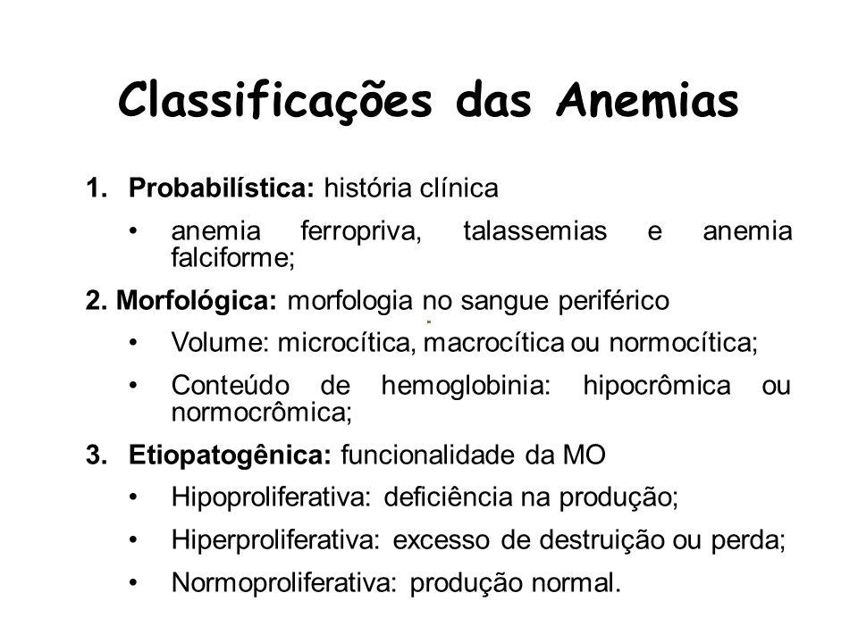 Classificações das Anemias
