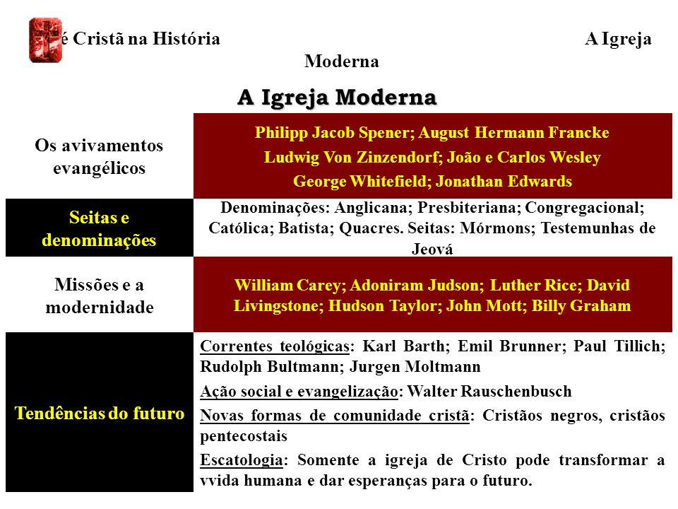 A Igreja Moderna A Fé Cristã na História A Igreja Moderna
