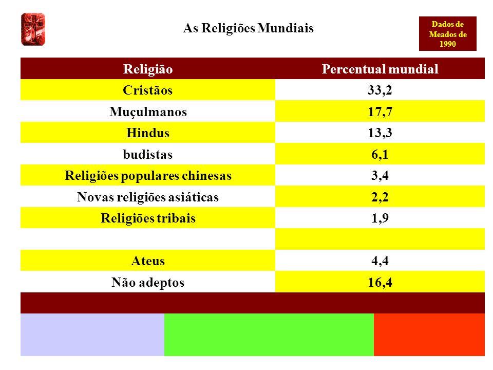 Novas religiões asiáticas Religiões populares chinesas