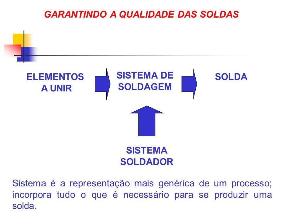 GARANTINDO A QUALIDADE DAS SOLDAS