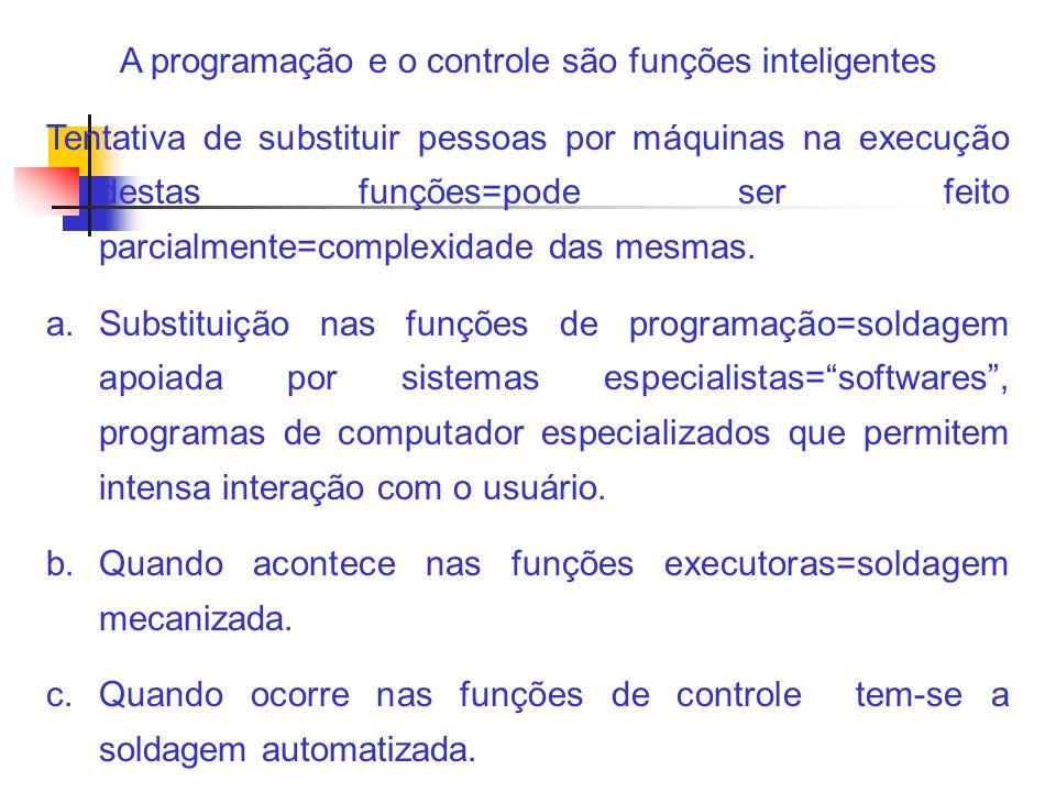 A programação e o controle são funções inteligentes