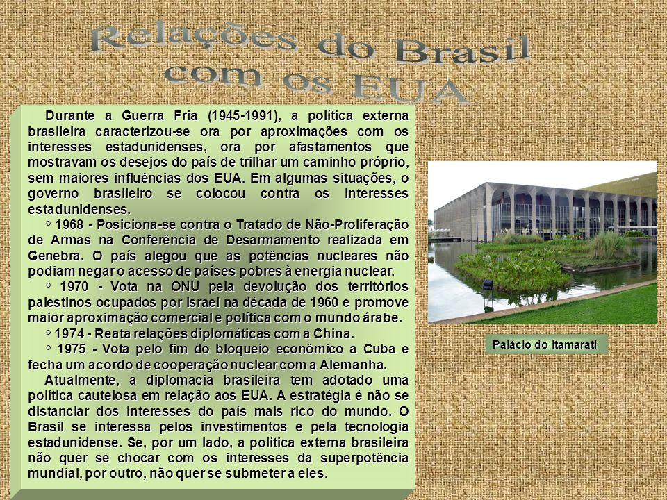 Relações do Brasil com os EUA
