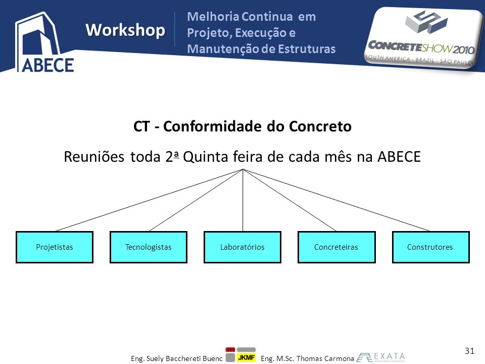 CT - Conformidade do Concreto
