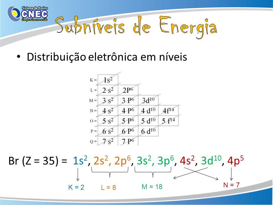 Subníveis de Energia Distribuição eletrônica em níveis Br (Z = 35) =