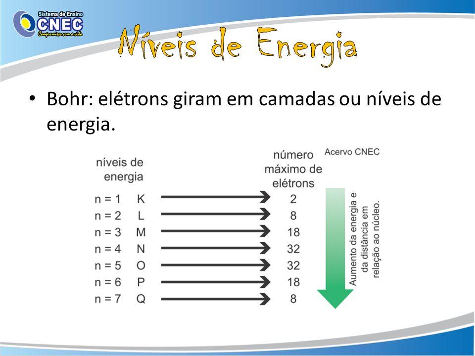 Níveis de Energia Bohr: elétrons giram em camadas ou níveis de energia.