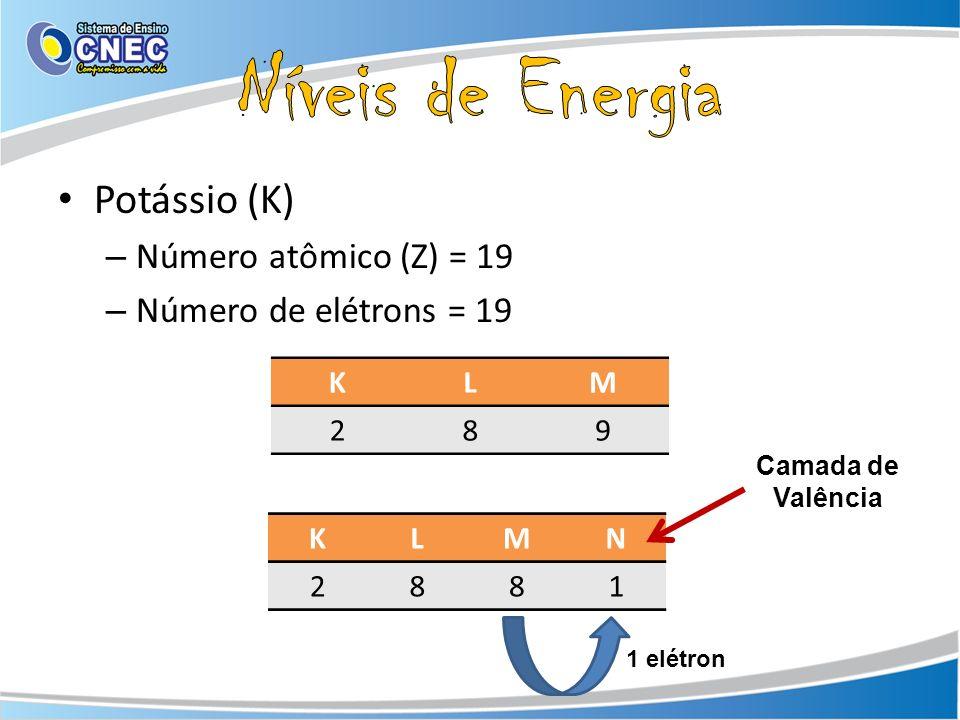 Níveis de Energia Potássio (K) Número atômico (Z) = 19