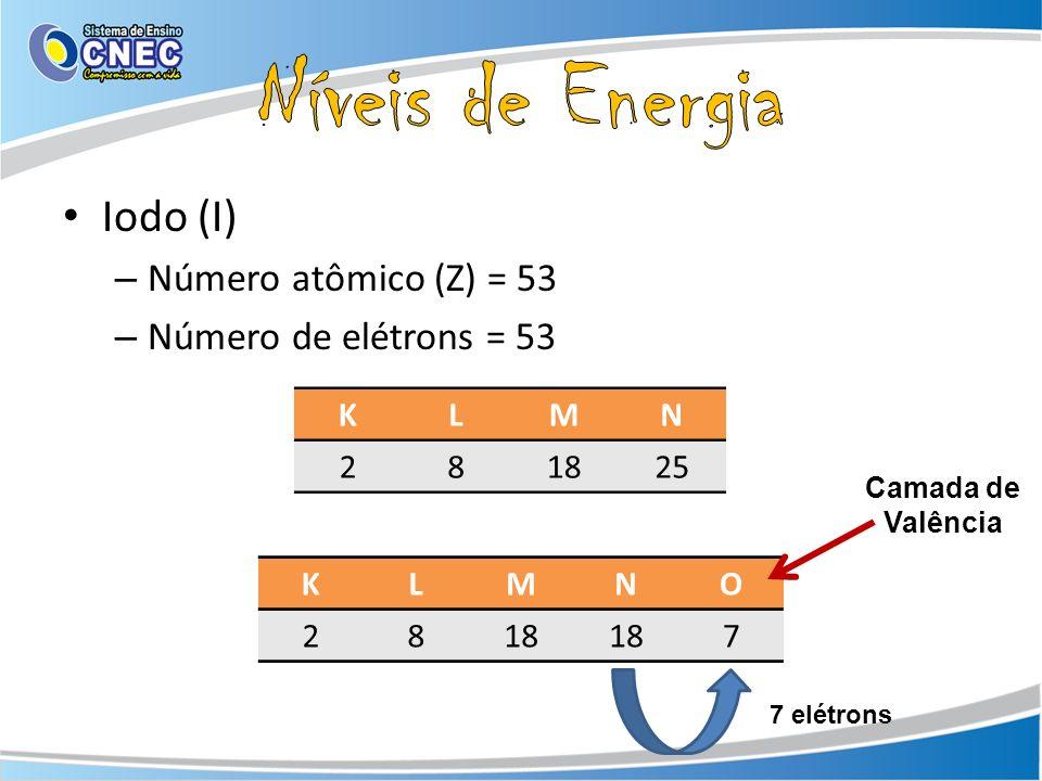 Níveis de Energia Iodo (I) Número atômico (Z) = 53
