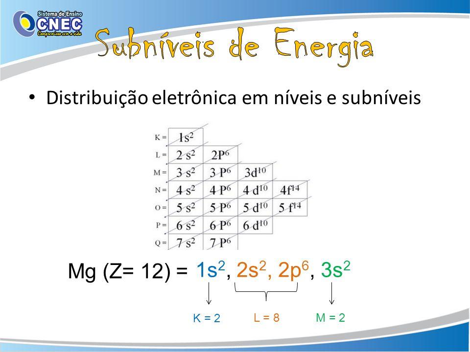 Subníveis de Energia Distribuição eletrônica em níveis e subníveis