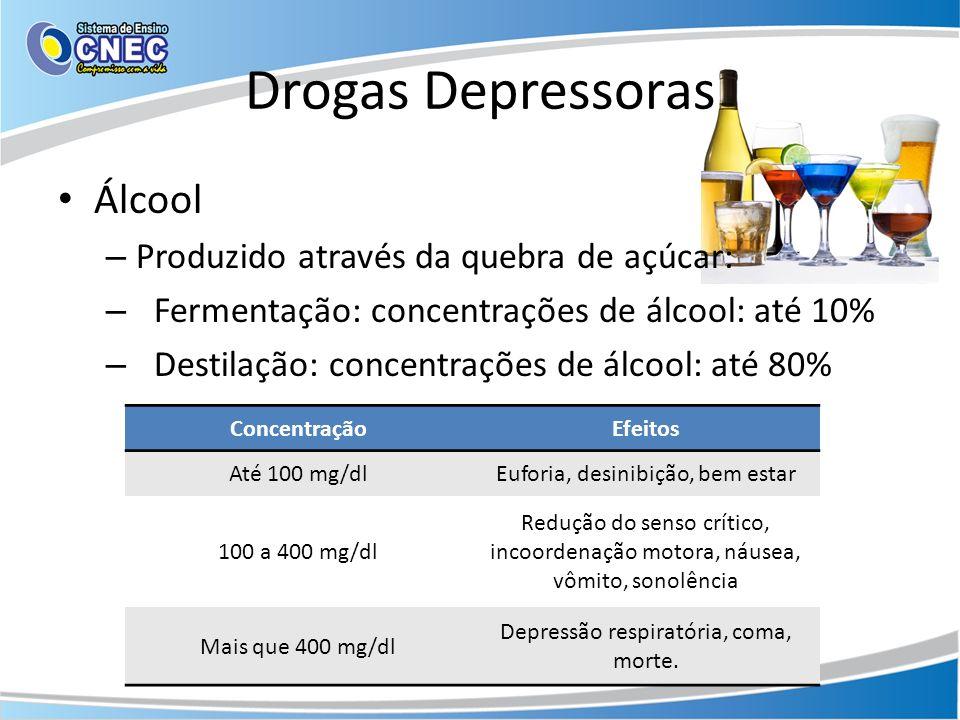 Drogas Depressoras Álcool Produzido através da quebra de açúcar: