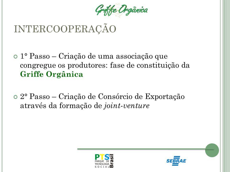 INTERCOOPERAÇÃO 1° Passo – Criação de uma associação que congregue os produtores: fase de constituição da Griffe Orgânica.