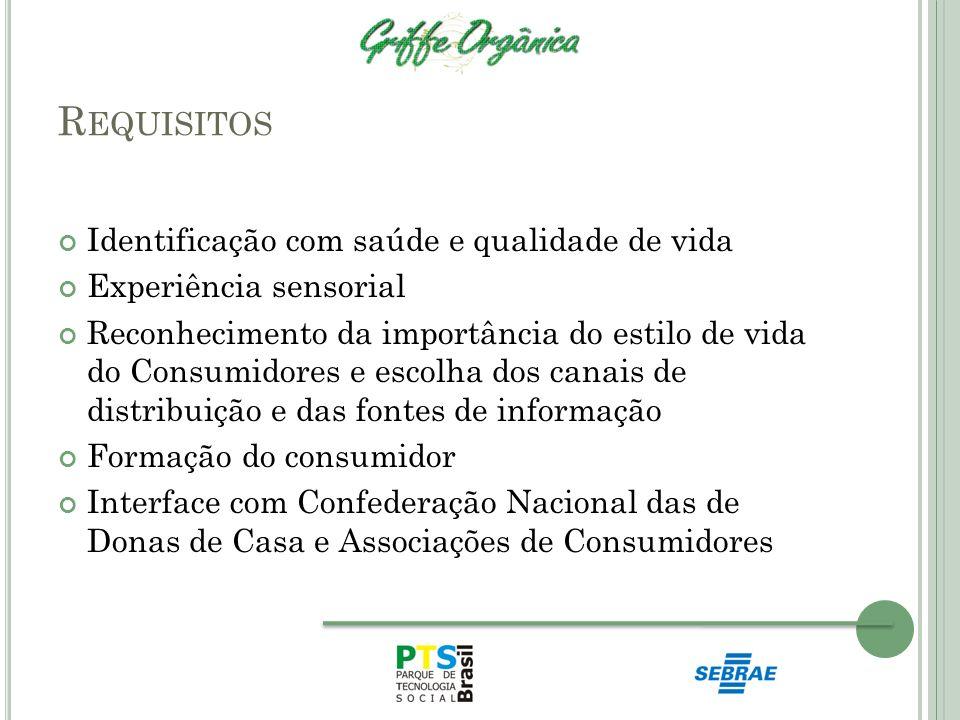 Requisitos Identificação com saúde e qualidade de vida