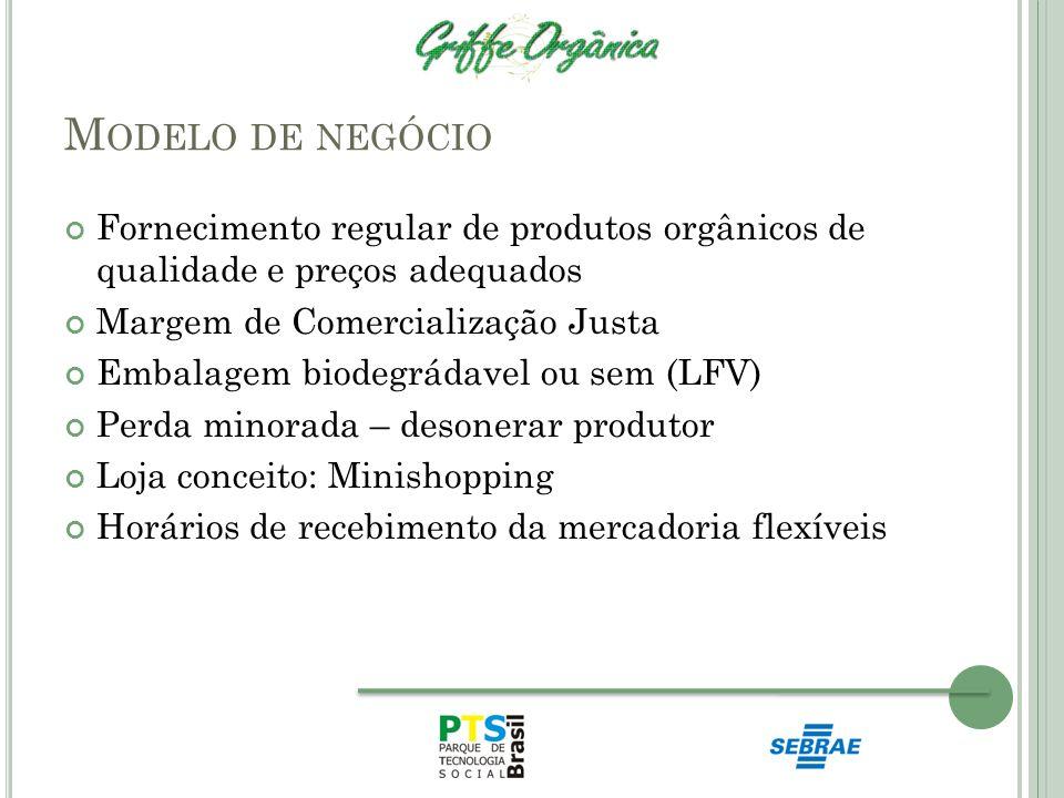 Modelo de negócio Fornecimento regular de produtos orgânicos de qualidade e preços adequados. Margem de Comercialização Justa.