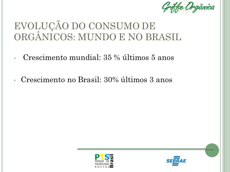 EVOLUÇÃO DO CONSUMO DE ORGÂNICOS: MUNDO E NO BRASIL