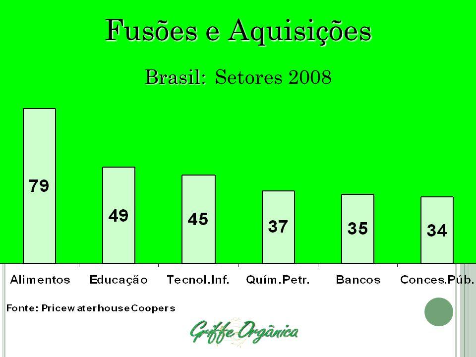 Fusões e Aquisições Brasil: Setores 2008