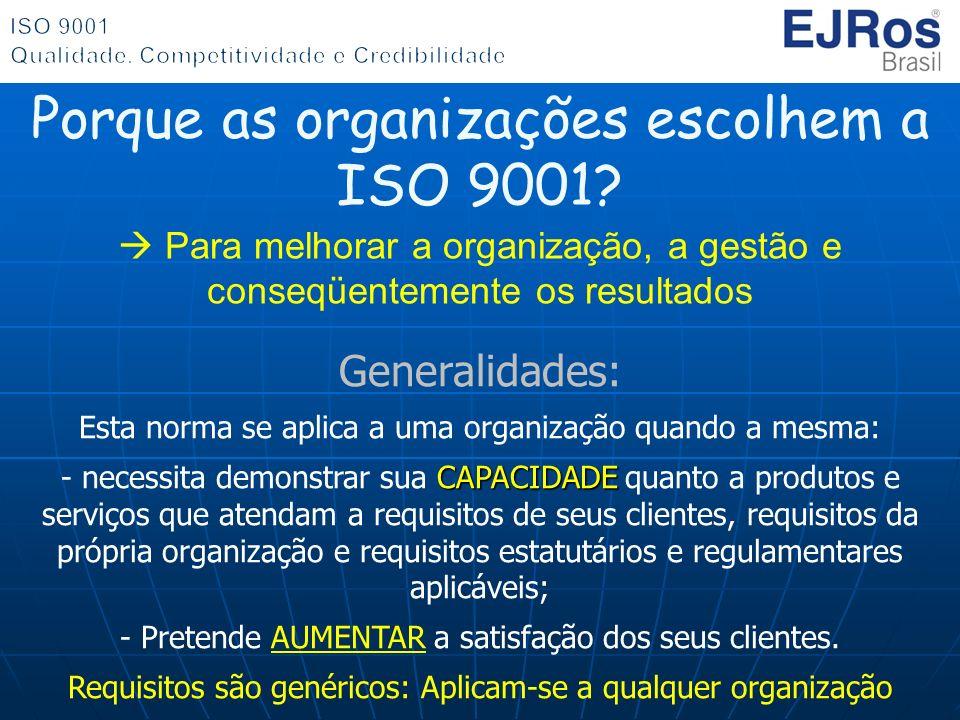 Porque as organizações escolhem a ISO 9001